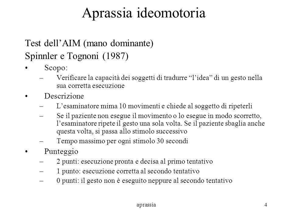 aprassia4 Aprassia ideomotoria Test dellAIM (mano dominante) Spinnler e Tognoni (1987) Scopo: –Verificare la capacità dei soggetti di tradurre lidea d
