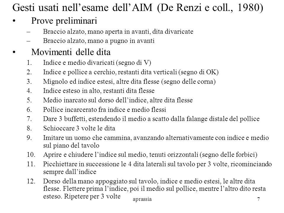 aprassia7 Gesti usati nellesame dellAIM (De Renzi e coll., 1980) Prove preliminari –Braccio alzato, mano aperta in avanti, dita divaricate –Braccio al