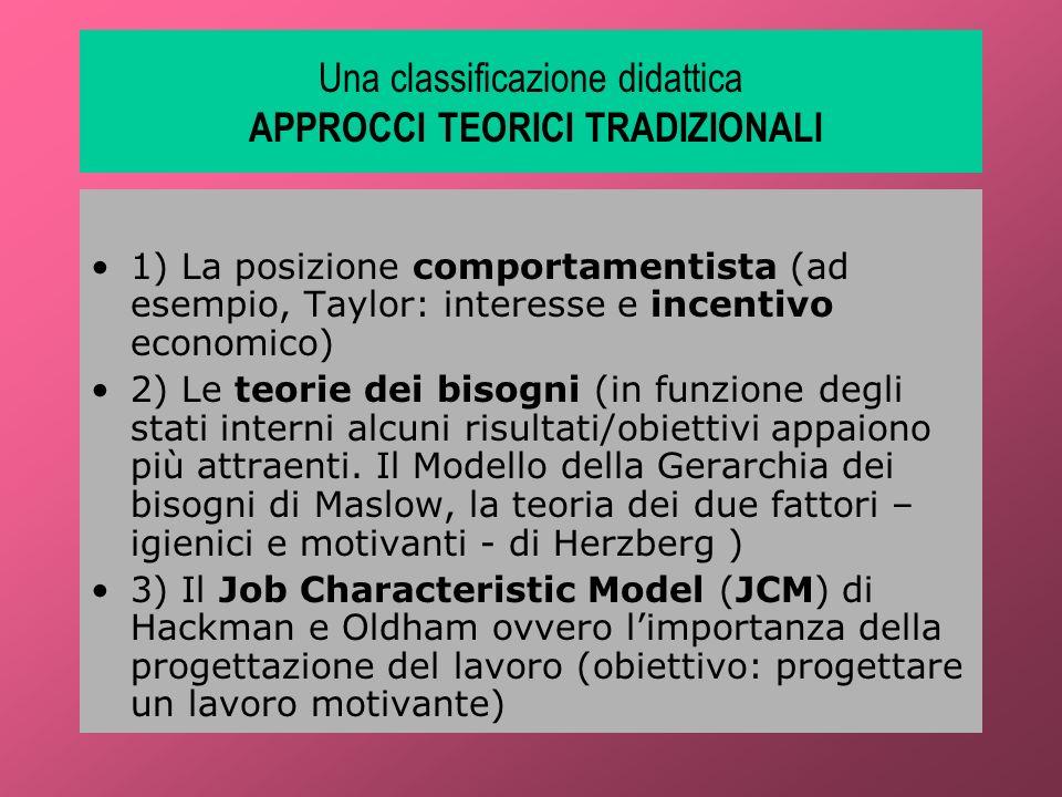Una classificazione didattica APPROCCI TEORICI TRADIZIONALI 1) La posizione comportamentista (ad esempio, Taylor: interesse e incentivo economico) 2)