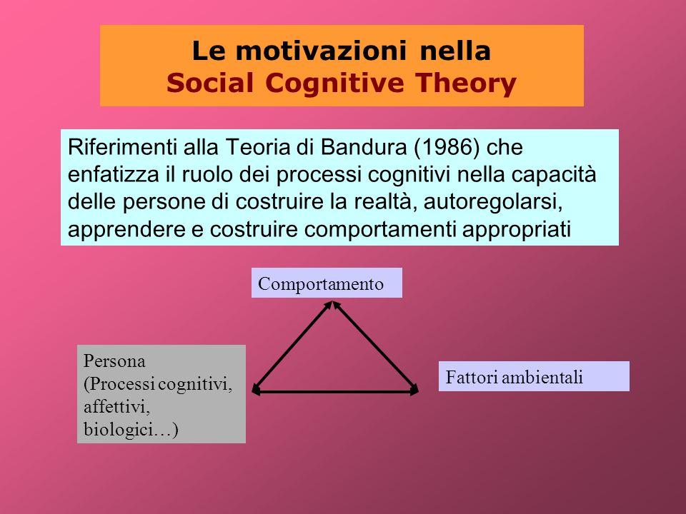 Le motivazioni nella Social Cognitive Theory Riferimenti alla Teoria di Bandura (1986) che enfatizza il ruolo dei processi cognitivi nella capacità de