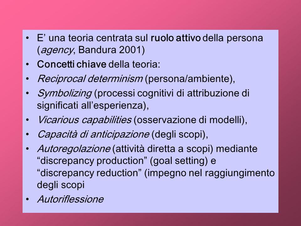 E una teoria centrata sul ruolo attivo della persona (agency, Bandura 2001) Concetti chiave della teoria: Reciprocal determinism (persona/ambiente), S