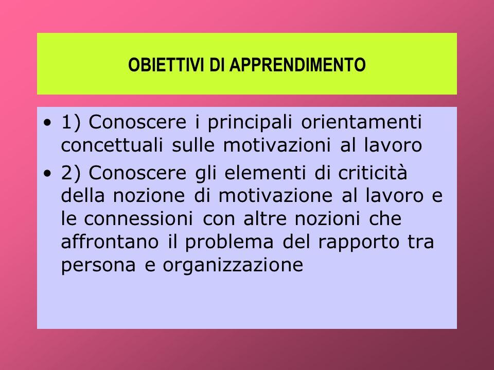 OBIETTIVI DI APPRENDIMENTO 1) Conoscere i principali orientamenti concettuali sulle motivazioni al lavoro 2) Conoscere gli elementi di criticità della