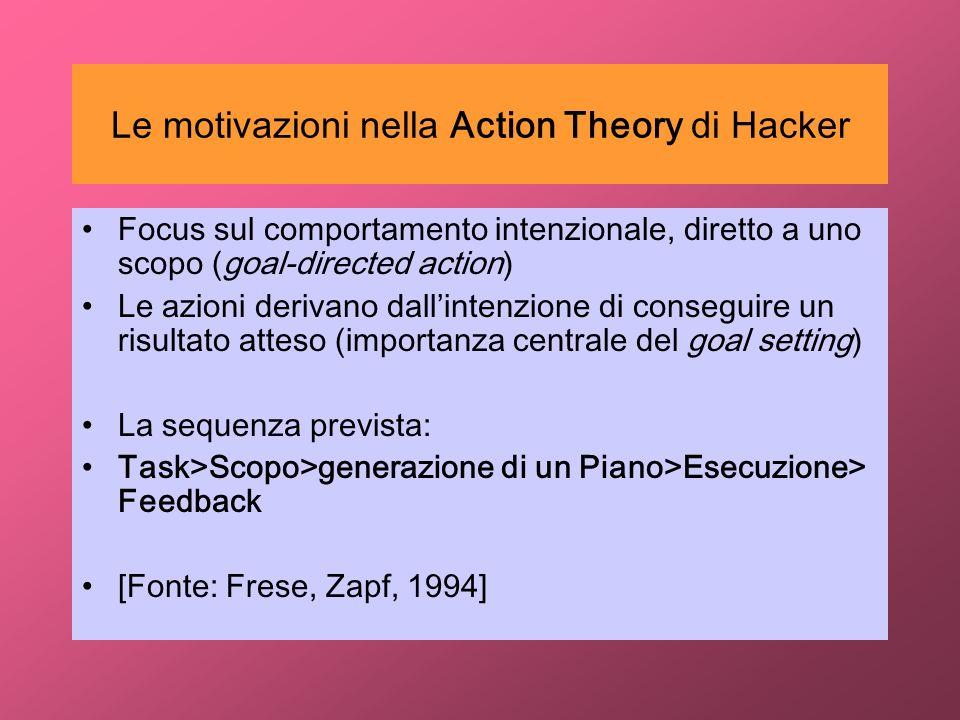 Le motivazioni nella Action Theory di Hacker Focus sul comportamento intenzionale, diretto a uno scopo (goal-directed action) Le azioni derivano dalli