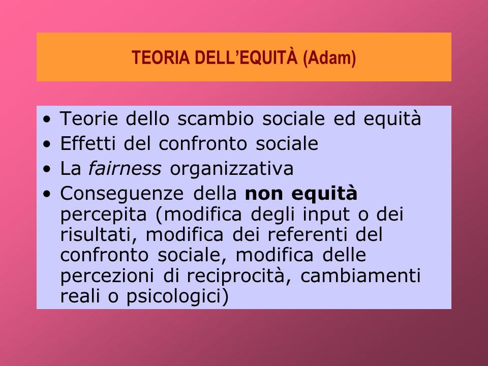 TEORIA DELLEQUITÀ (Adam) Teorie dello scambio sociale ed equità Effetti del confronto sociale La fairness organizzativa Conseguenze della non equità p