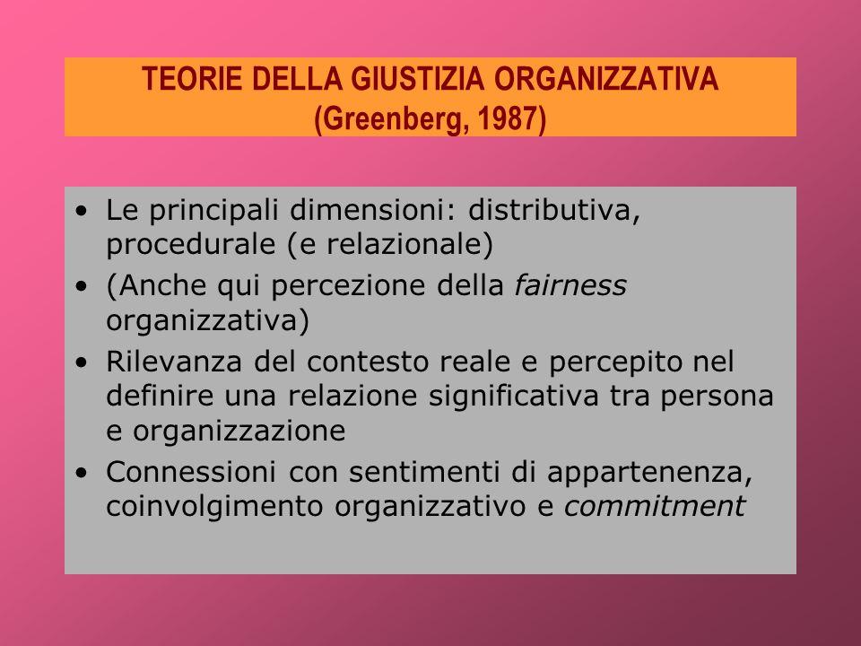 TEORIE DELLA GIUSTIZIA ORGANIZZATIVA (Greenberg, 1987) Le principali dimensioni: distributiva, procedurale (e relazionale) (Anche qui percezione della