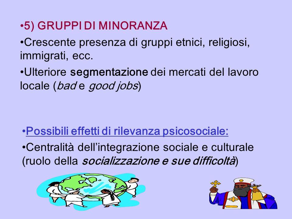 5) GRUPPI DI MINORANZA Crescente presenza di gruppi etnici, religiosi, immigrati, ecc. Ulteriore segmentazione dei mercati del lavoro locale (bad e go