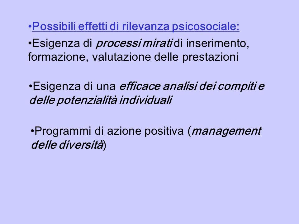 Possibili effetti di rilevanza psicosociale: Esigenza di processi mirati di inserimento, formazione, valutazione delle prestazioni Esigenza di una eff