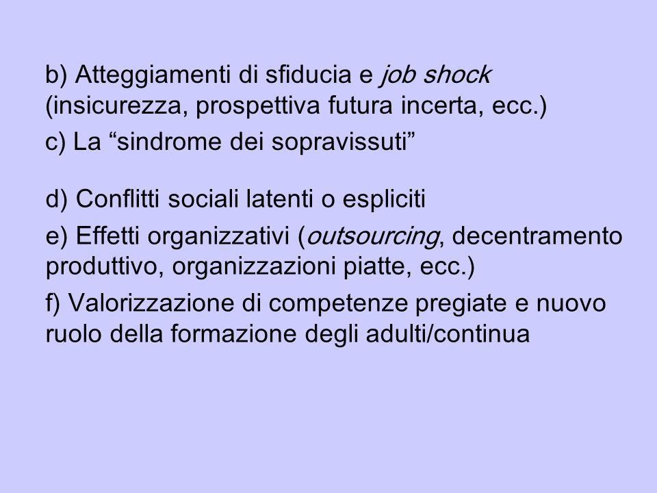 b) Atteggiamenti di sfiducia e job shock (insicurezza, prospettiva futura incerta, ecc.) c) La sindrome dei sopravissuti d) Conflitti sociali latenti