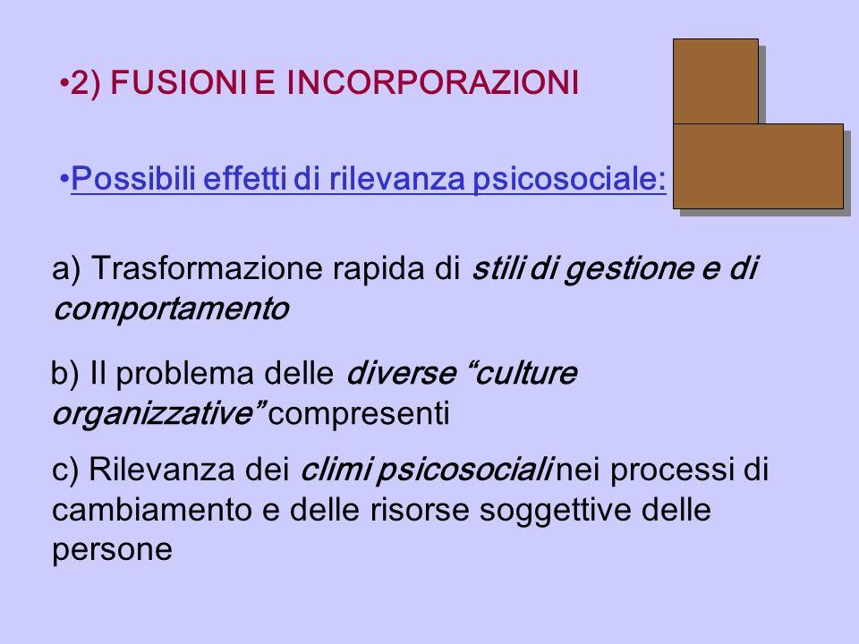 2) FUSIONI E INCORPORAZIONI Possibili effetti di rilevanza psicosociale: a) Trasformazione rapida di stili di gestione e di comportamento b) Il proble
