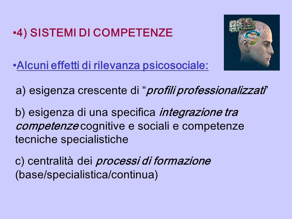 4) SISTEMI DI COMPETENZE Alcuni effetti di rilevanza psicosociale: a) esigenza crescente di profili professionalizzati b) esigenza di una specifica in