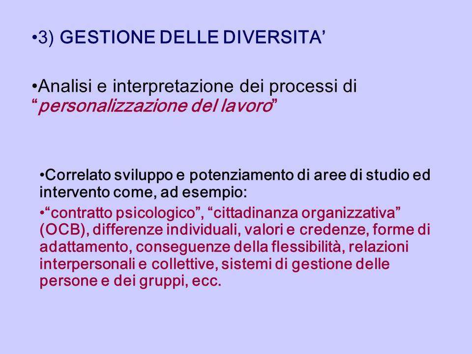 3) GESTIONE DELLE DIVERSITA Analisi e interpretazione dei processi dipersonalizzazione del lavoro Correlato sviluppo e potenziamento di aree di studio