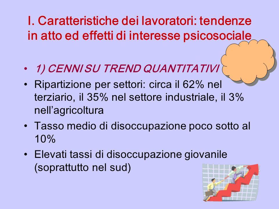 I. Caratteristiche dei lavoratori: tendenze in atto ed effetti di interesse psicosociale 1) CENNI SU TREND QUANTITATIVI Ripartizione per settori: circ