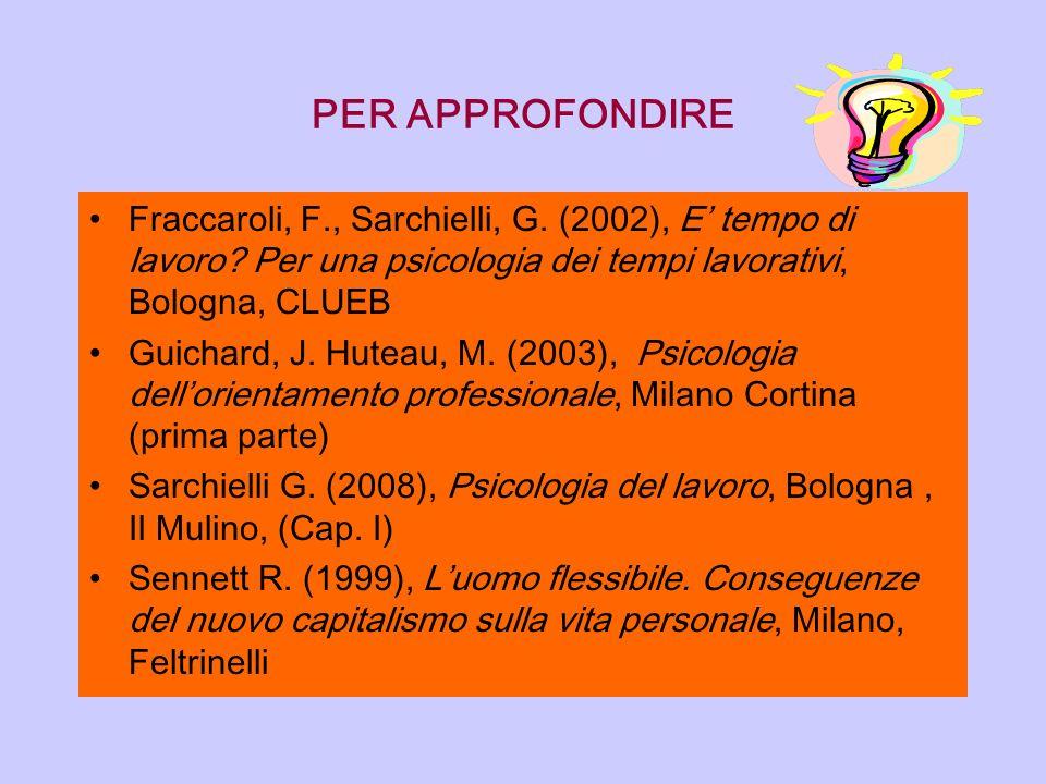 PER APPROFONDIRE Fraccaroli, F., Sarchielli, G. (2002), E tempo di lavoro? Per una psicologia dei tempi lavorativi, Bologna, CLUEB Guichard, J. Huteau