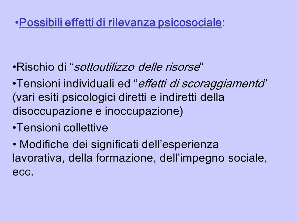 Possibili effetti di rilevanza psicosociale: Rischio di sottoutilizzo delle risorse Tensioni individuali ed effetti di scoraggiamento (vari esiti psic