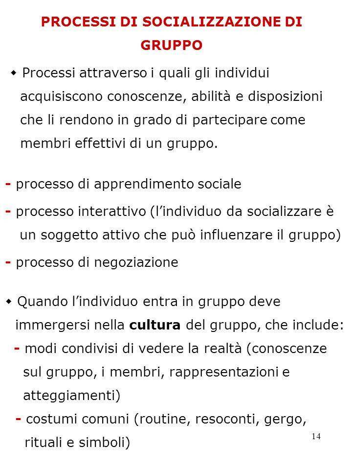 14 PROCESSI DI SOCIALIZZAZIONE DI GRUPPO Processi attraverso i quali gli individui acquisiscono conoscenze, abilità e disposizioni che li rendono in g