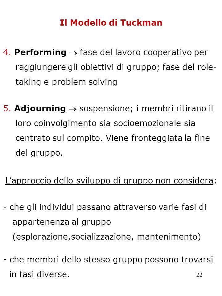 22 Il Modello di Tuckman 4. Performing fase del lavoro cooperativo per raggiungere gli obiettivi di gruppo; fase del role- taking e problem solving 5.