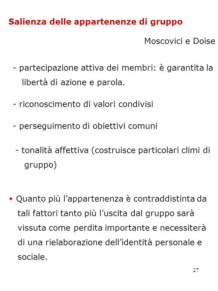 27 Salienza delle appartenenze di gruppo Moscovici e Doise - partecipazione attiva dei membri: è garantita la libertà di azione e parola. - perseguime