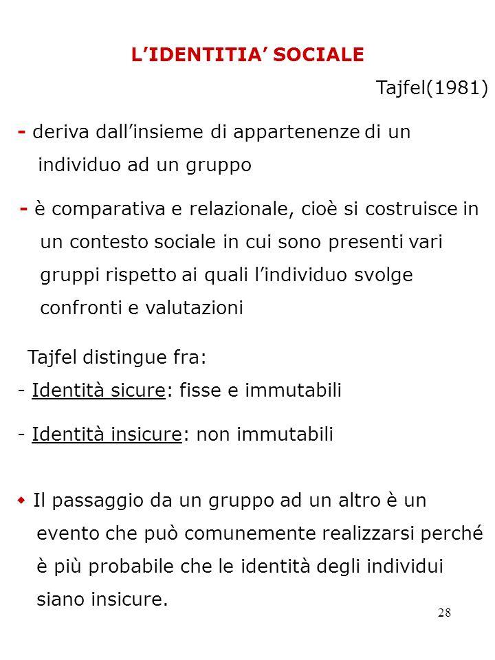 28 LIDENTITIA SOCIALE Tajfel(1981) - è comparativa e relazionale, cioè si costruisce in un contesto sociale in cui sono presenti vari gruppi rispetto