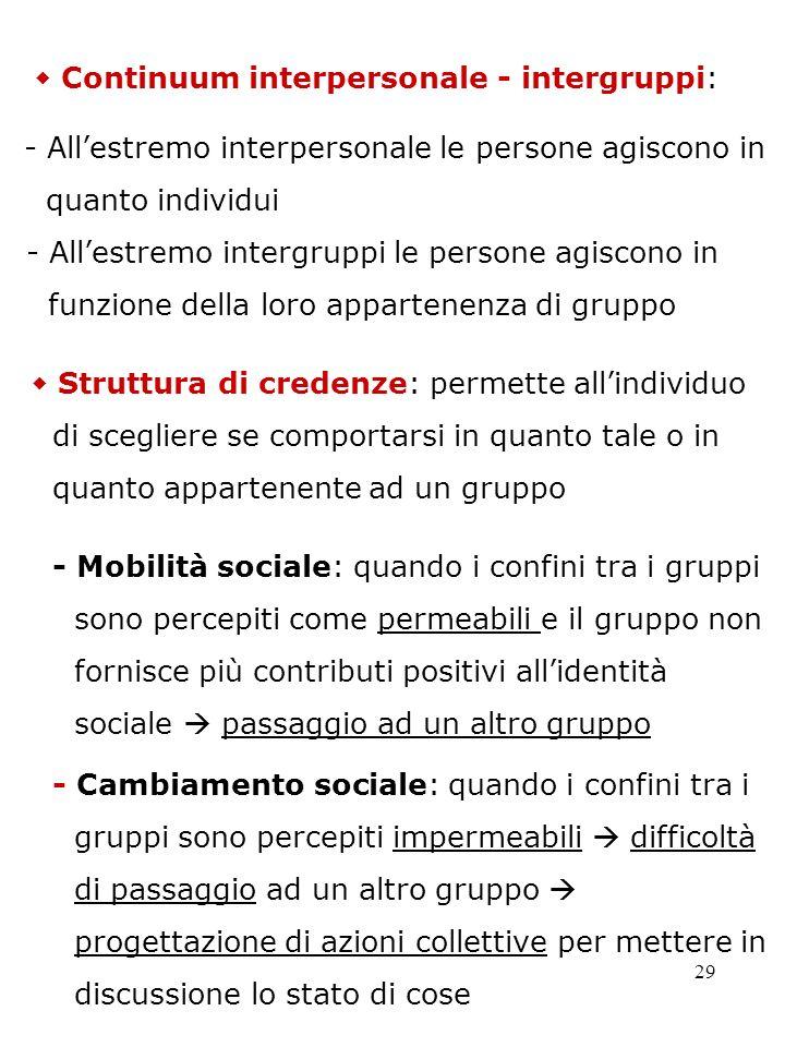 29 Struttura di credenze: permette allindividuo di scegliere se comportarsi in quanto tale o in quanto appartenente ad un gruppo - Mobilità sociale: q