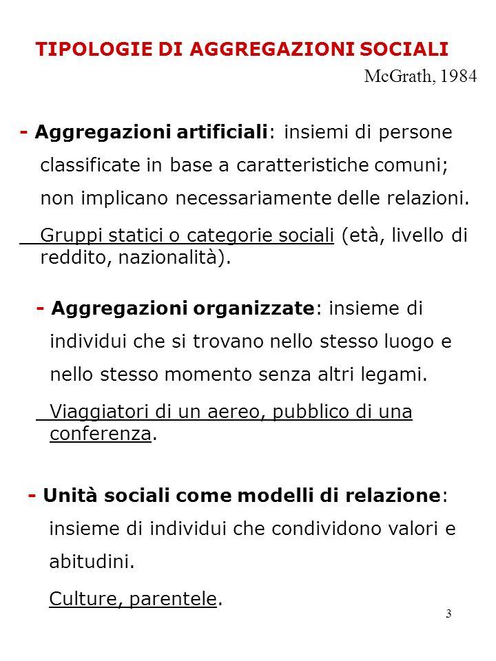 3 TIPOLOGIE DI AGGREGAZIONI SOCIALI McGrath, 1984 - Unità sociali come modelli di relazione: insieme di individui che condividono valori e abitudini.