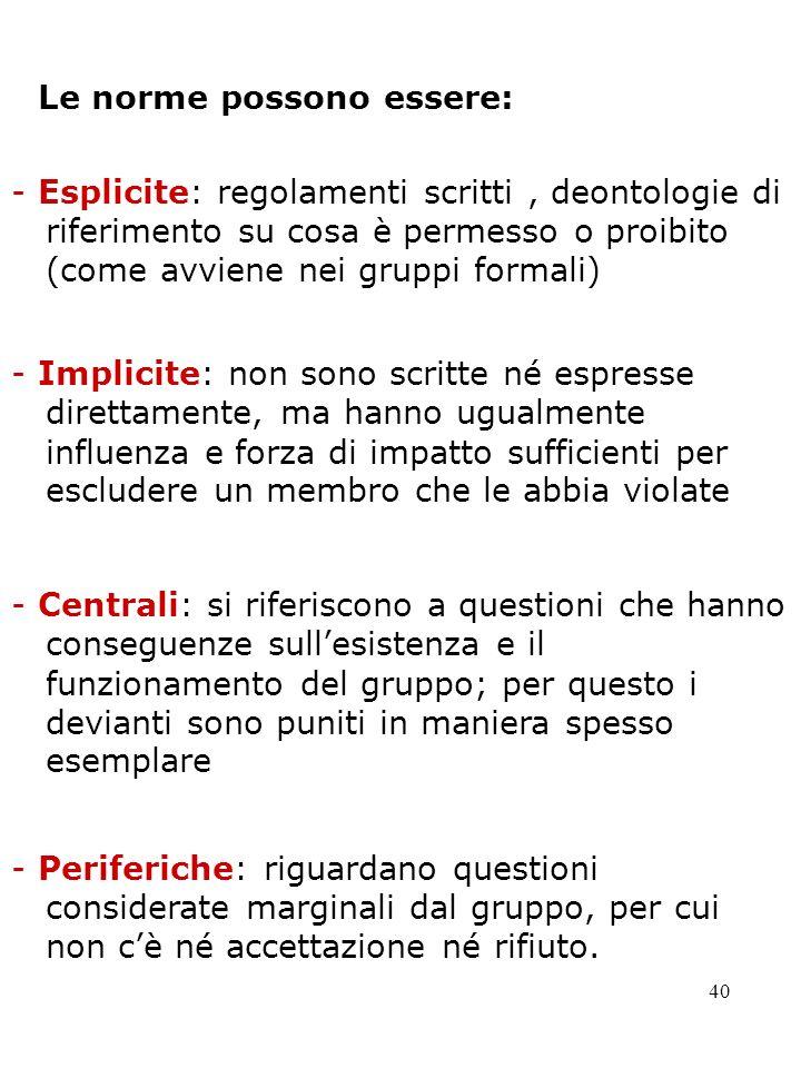 40 Le norme possono essere: - Esplicite: regolamenti scritti, deontologie di riferimento su cosa è permesso o proibito (come avviene nei gruppi formal