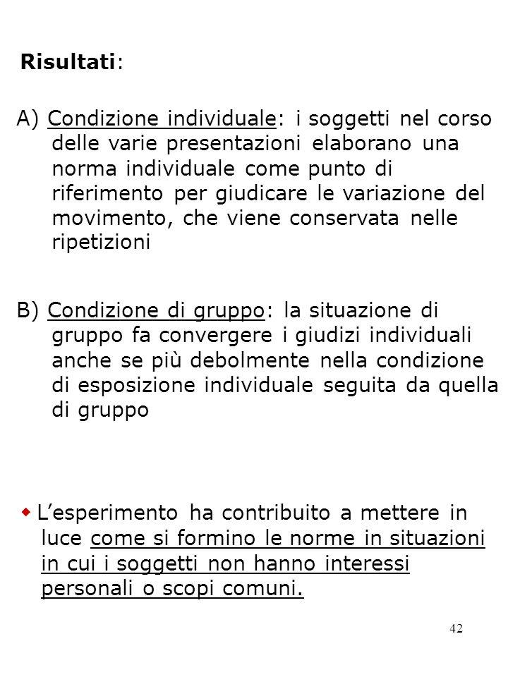 42 Risultati: A) Condizione individuale: i soggetti nel corso delle varie presentazioni elaborano una norma individuale come punto di riferimento per