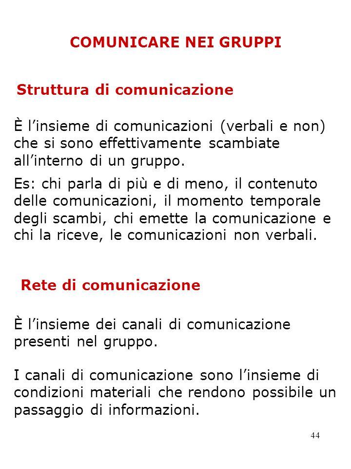 44 COMUNICARE NEI GRUPPI Struttura di comunicazione È linsieme di comunicazioni (verbali e non) che si sono effettivamente scambiate allinterno di un
