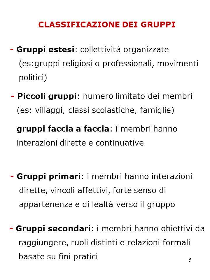 5 CLASSIFICAZIONE DEI GRUPPI - Gruppi secondari: i membri hanno obiettivi da raggiungere, ruoli distinti e relazioni formali basate su fini pratici -