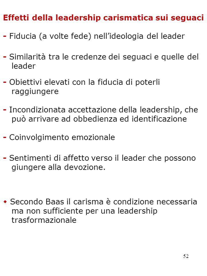 52 Effetti della leadership carismatica sui seguaci - Fiducia (a volte fede) nellideologia del leader - Obiettivi elevati con la fiducia di poterli ra