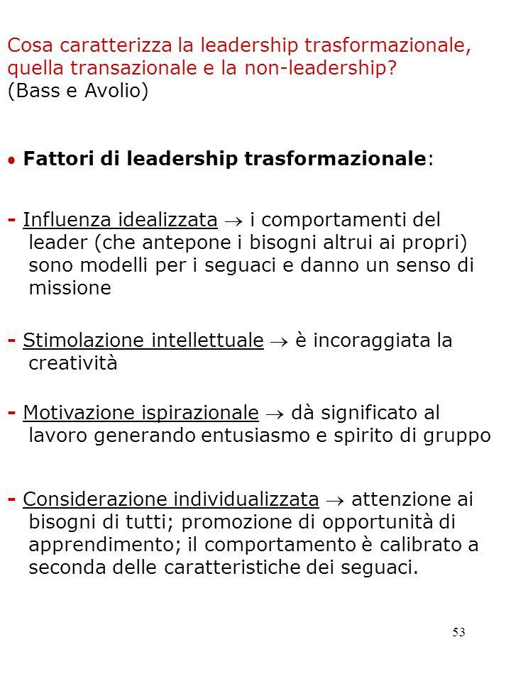 53 Fattori di leadership trasformazionale: - Stimolazione intellettuale è incoraggiata la creatività - Influenza idealizzata i comportamenti del leade