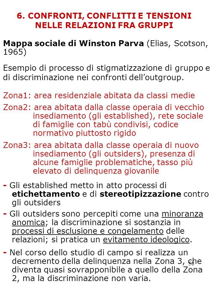 58 6. CONFRONTI, CONFLITTI E TENSIONI NELLE RELAZIONI FRA GRUPPI Mappa sociale di Winston Parva (Elias, Scotson, 1965) Zona1: area residenziale abitat