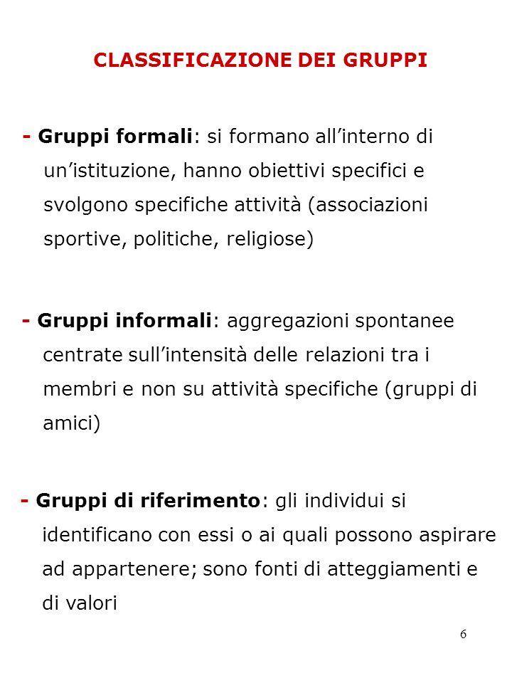 6 CLASSIFICAZIONE DEI GRUPPI - Gruppi di riferimento: gli individui si identificano con essi o ai quali possono aspirare ad appartenere; sono fonti di