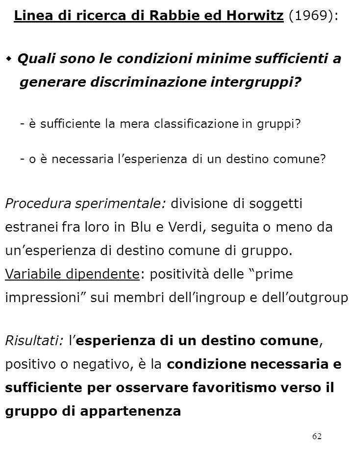 62 Linea di ricerca di Rabbie ed Horwitz (1969): Quali sono le condizioni minime sufficienti a generare discriminazione intergruppi? - è sufficiente l