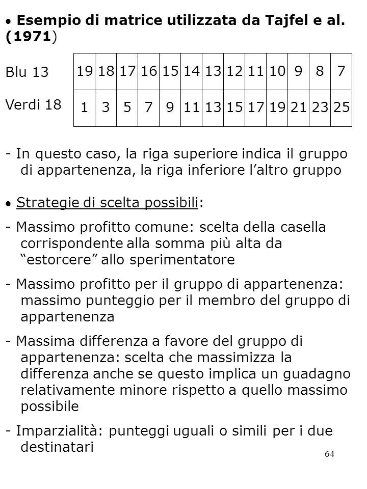 64 7 25 8 23 10 19 9 21 11 17 12 15 13 14 11 15 9 16 7 18 3 19 1 17 5 Esempio di matrice utilizzata da Tajfel e al. (1971) - In questo caso, la riga s