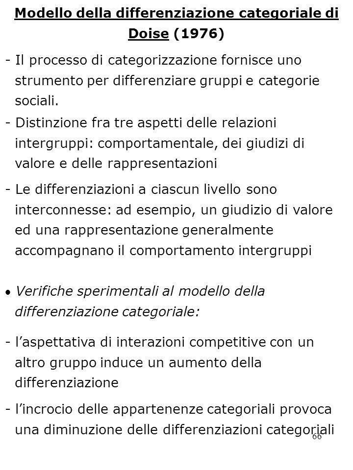 66 Modello della differenziazione categoriale di Doise (1976) - Il processo di categorizzazione fornisce uno strumento per differenziare gruppi e cate