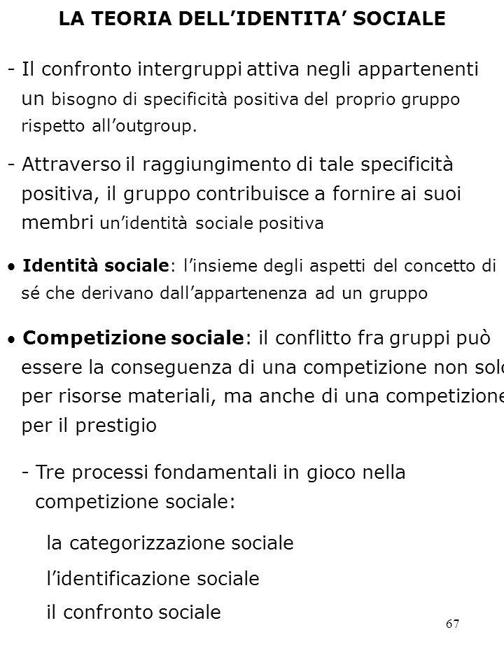 67 LA TEORIA DELLIDENTITA SOCIALE - Il confronto intergruppi attiva negli appartenenti un bisogno di specificità positiva del proprio gruppo rispetto