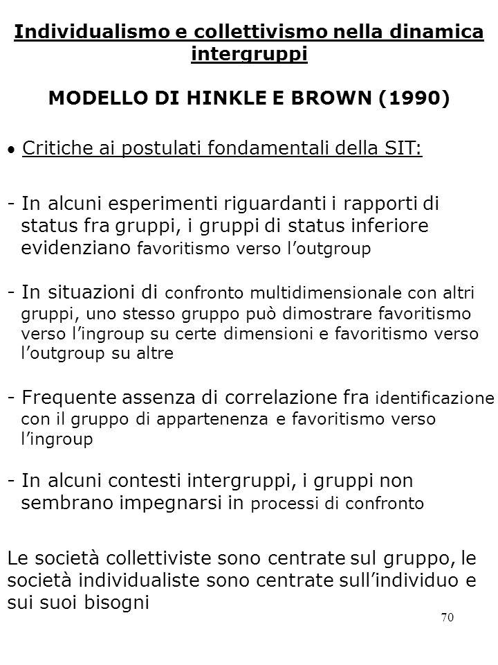 70 Individualismo e collettivismo nella dinamica intergruppi MODELLO DI HINKLE E BROWN (1990) - In alcuni esperimenti riguardanti i rapporti di status