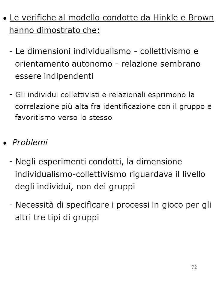 72 Le verifiche al modello condotte da Hinkle e Brown hanno dimostrato che: - Le dimensioni individualismo - collettivismo e orientamento autonomo - r