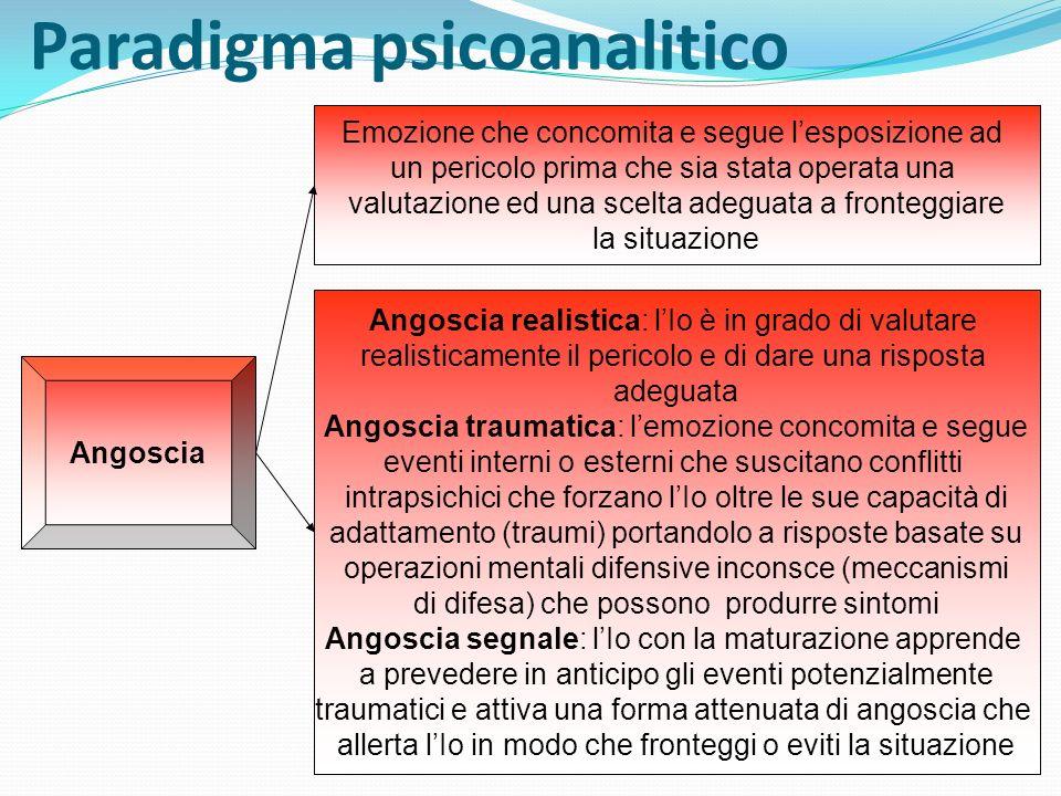 Paradigma psicoanalitico Emozione che concomita e segue lesposizione ad un pericolo prima che sia stata operata una valutazione ed una scelta adeguata