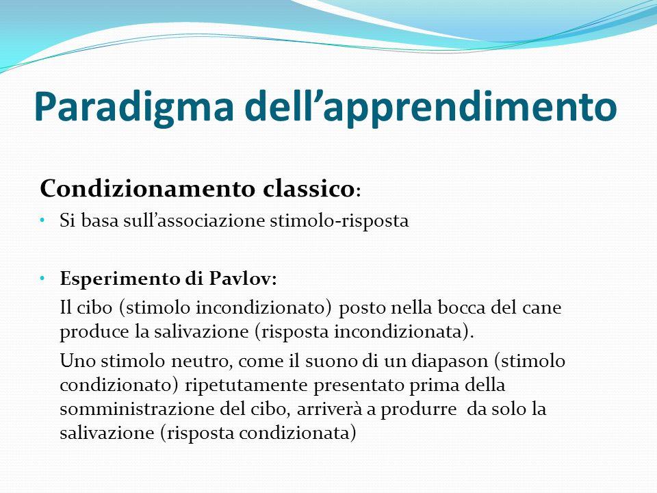 Paradigma dellapprendimento Condizionamento classico : Si basa sullassociazione stimolo-risposta Esperimento di Pavlov: Il cibo (stimolo incondizionat