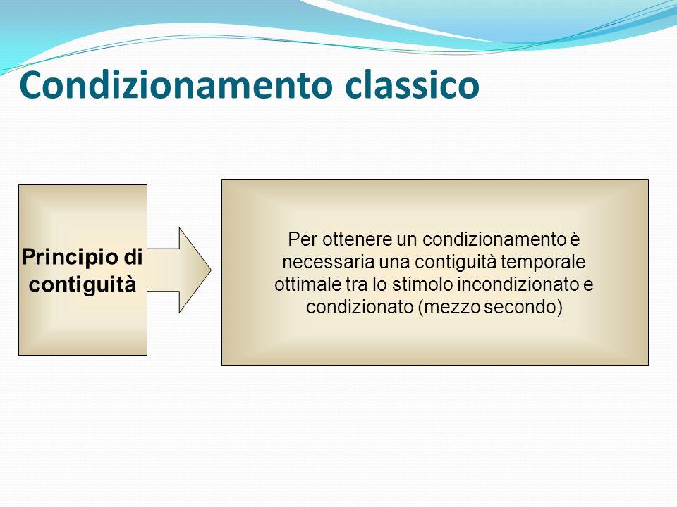Condizionamento classico Principio di contiguità Per ottenere un condizionamento è necessaria una contiguità temporale ottimale tra lo stimolo incondi