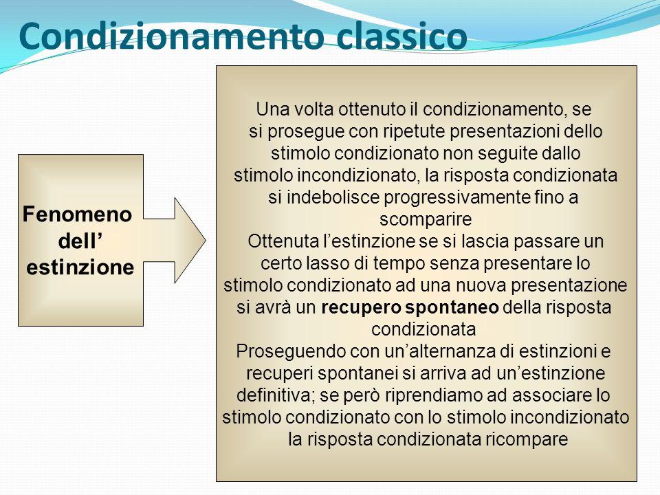 Condizionamento classico Fenomeno dell estinzione Una volta ottenuto il condizionamento, se si prosegue con ripetute presentazioni dello stimolo condi