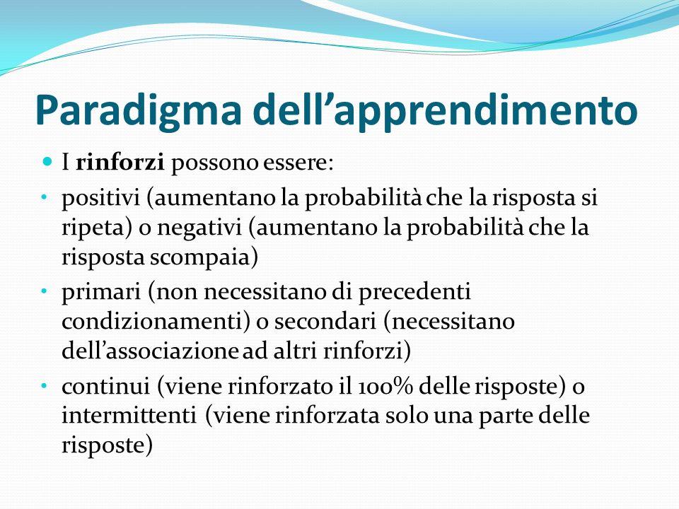 Paradigma dellapprendimento I rinforzi possono essere: positivi (aumentano la probabilità che la risposta si ripeta) o negativi (aumentano la probabil