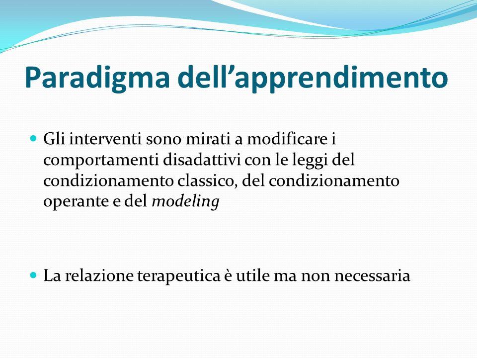Paradigma dellapprendimento Gli interventi sono mirati a modificare i comportamenti disadattivi con le leggi del condizionamento classico, del condizi