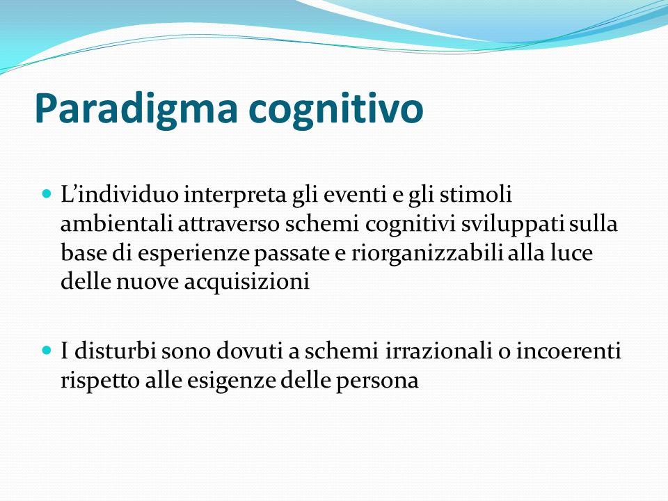 Paradigma cognitivo Lindividuo interpreta gli eventi e gli stimoli ambientali attraverso schemi cognitivi sviluppati sulla base di esperienze passate