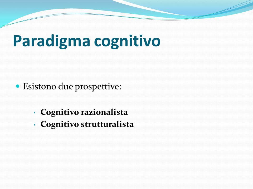 Paradigma cognitivo Esistono due prospettive: Cognitivo razionalista Cognitivo strutturalista
