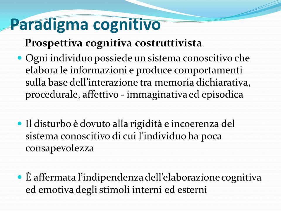 Paradigma cognitivo Prospettiva cognitiva costruttivista Ogni individuo possiede un sistema conoscitivo che elabora le informazioni e produce comporta