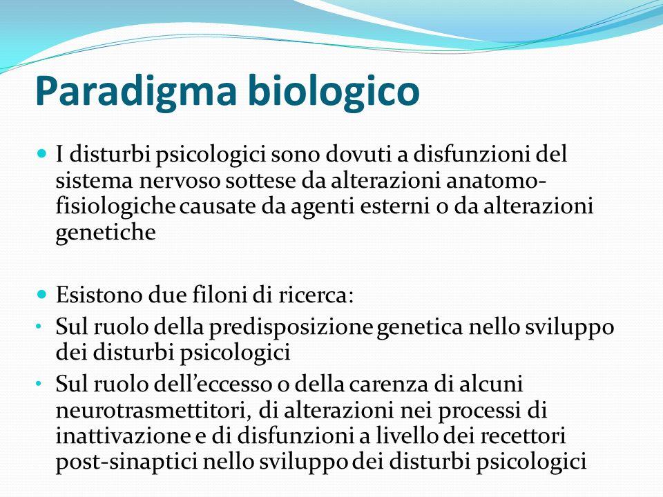 Paradigma biologico I disturbi psicologici sono dovuti a disfunzioni del sistema nervoso sottese da alterazioni anatomo- fisiologiche causate da agent