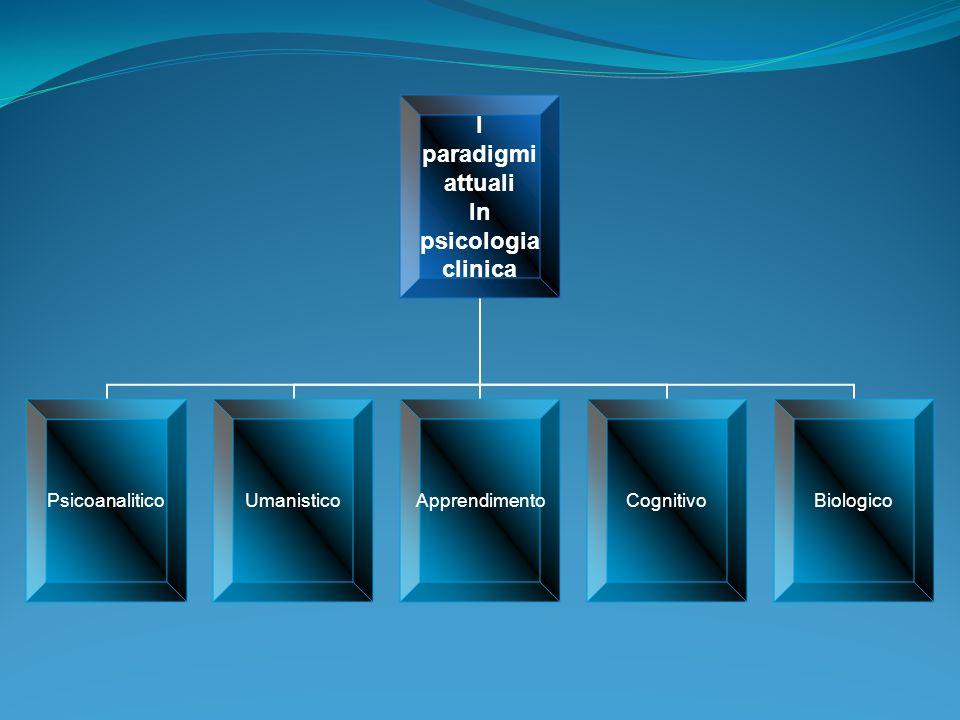 Paradigma cognitivo Prospettiva cognitivo razionalista Luomo è un elaboratore attivo degli stimoli ambientali attraverso un processo seriale che prevede diversi passaggi