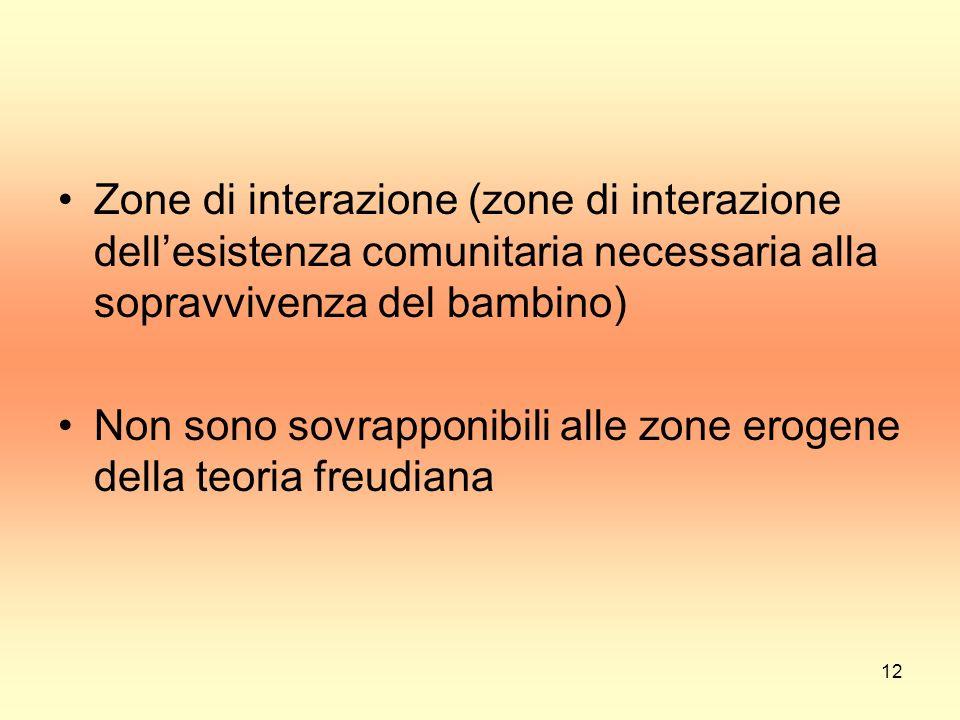 12 Zone di interazione (zone di interazione dellesistenza comunitaria necessaria alla sopravvivenza del bambino) Non sono sovrapponibili alle zone ero